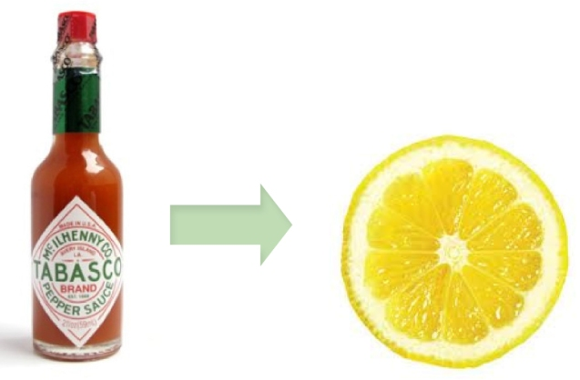 hot sauce to lemon